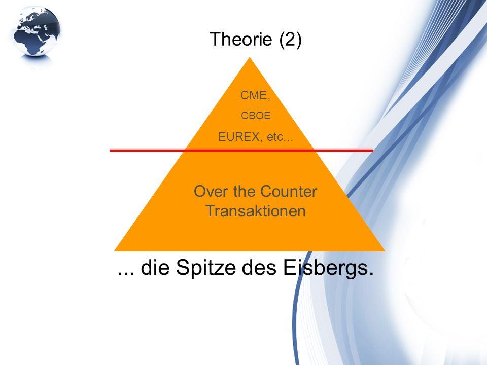 Theorie (2) CME, CBOE EUREX, etc...... die Spitze des Eisbergs. Over the Counter Transaktionen