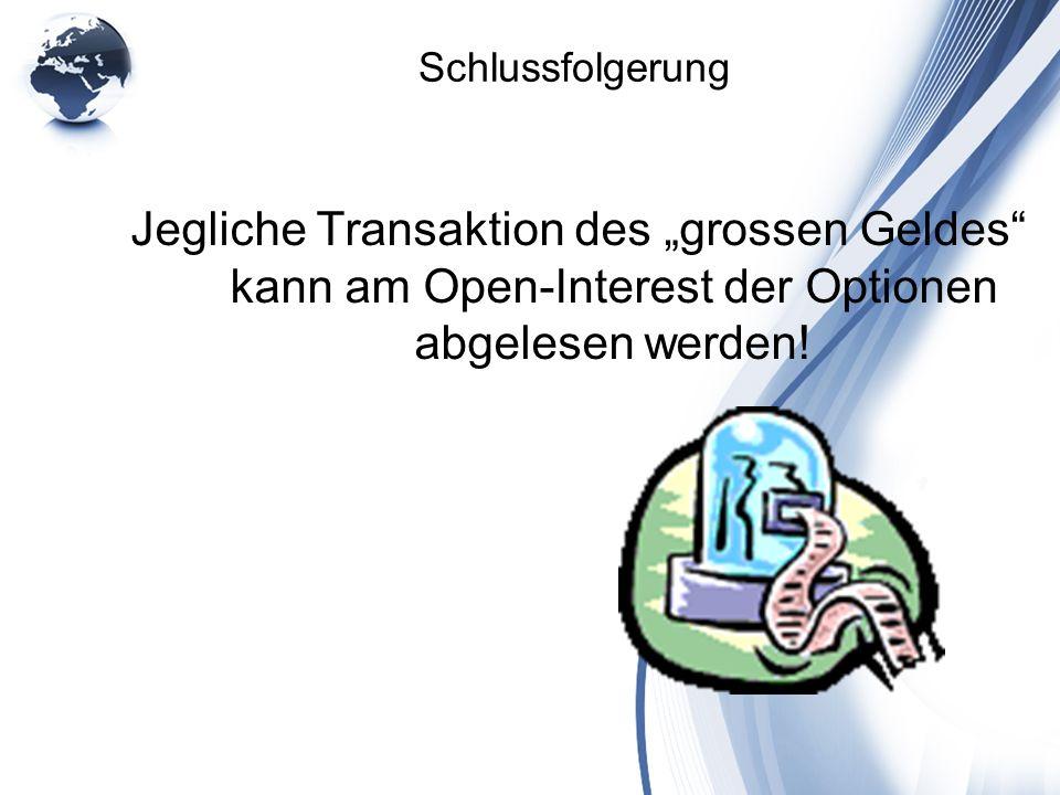 Schlussfolgerung Jegliche Transaktion des grossen Geldes kann am Open-Interest der Optionen abgelesen werden!