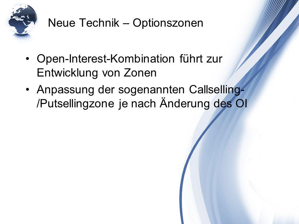 Neue Technik – Optionszonen Open-Interest-Kombination führt zur Entwicklung von Zonen Anpassung der sogenannten Callselling- /Putsellingzone je nach Ä