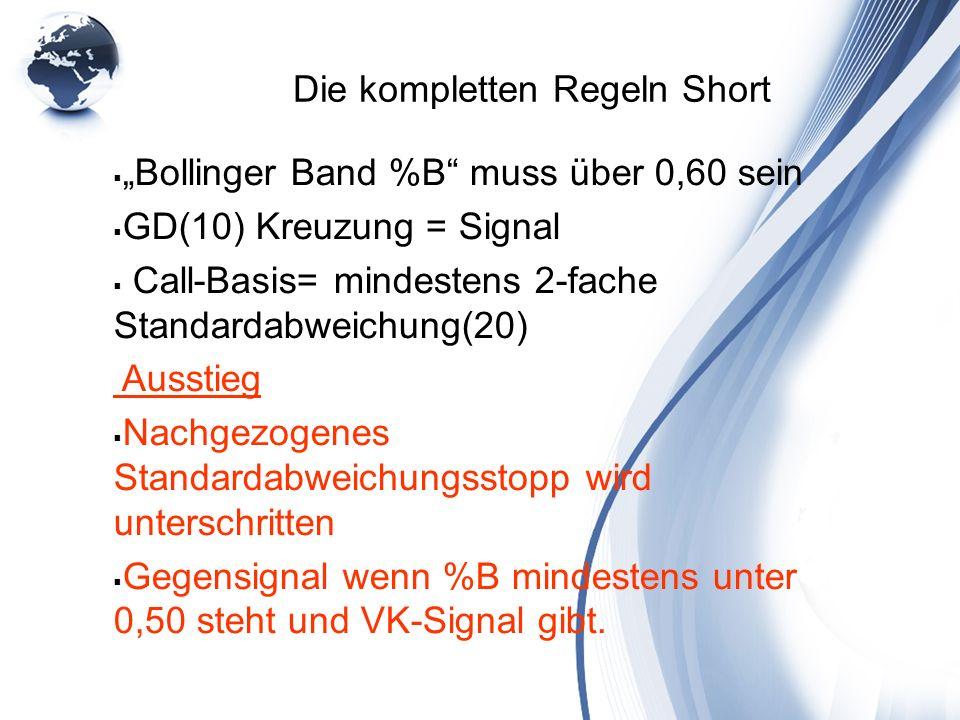 Die kompletten Regeln Short Bollinger Band %B muss über 0,60 sein GD(10) Kreuzung = Signal Call-Basis= mindestens 2-fache Standardabweichung(20) Ausst