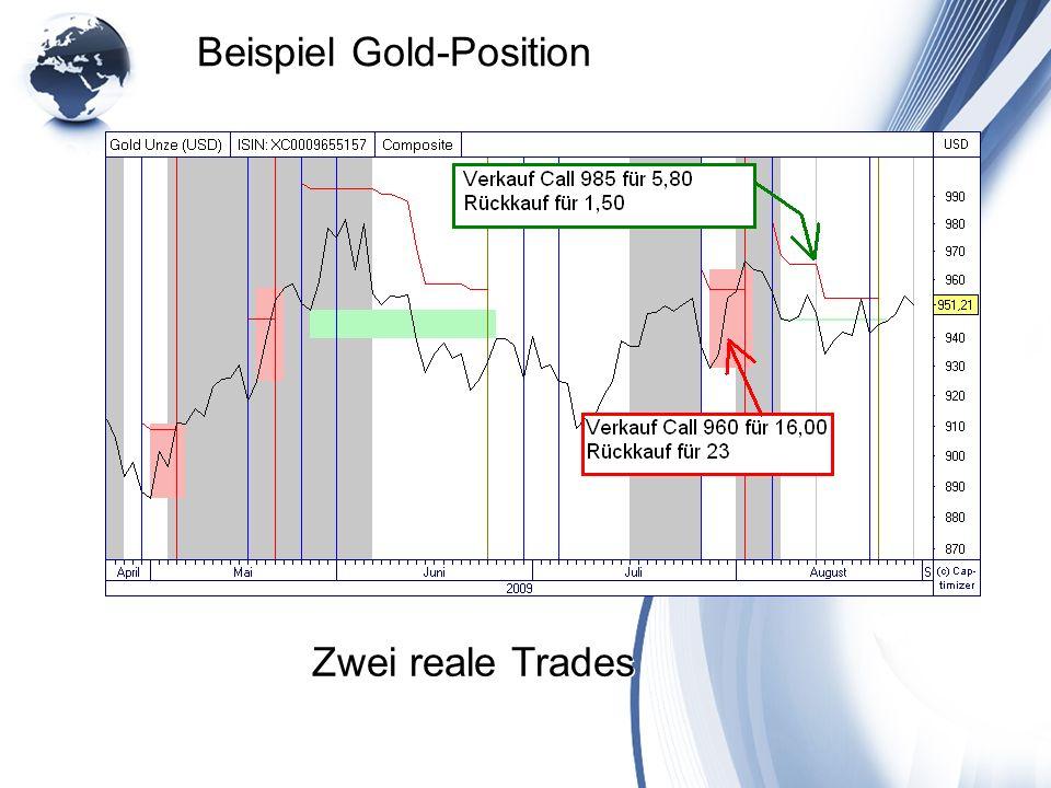 Beispiel Gold-Position Zwei reale Trades