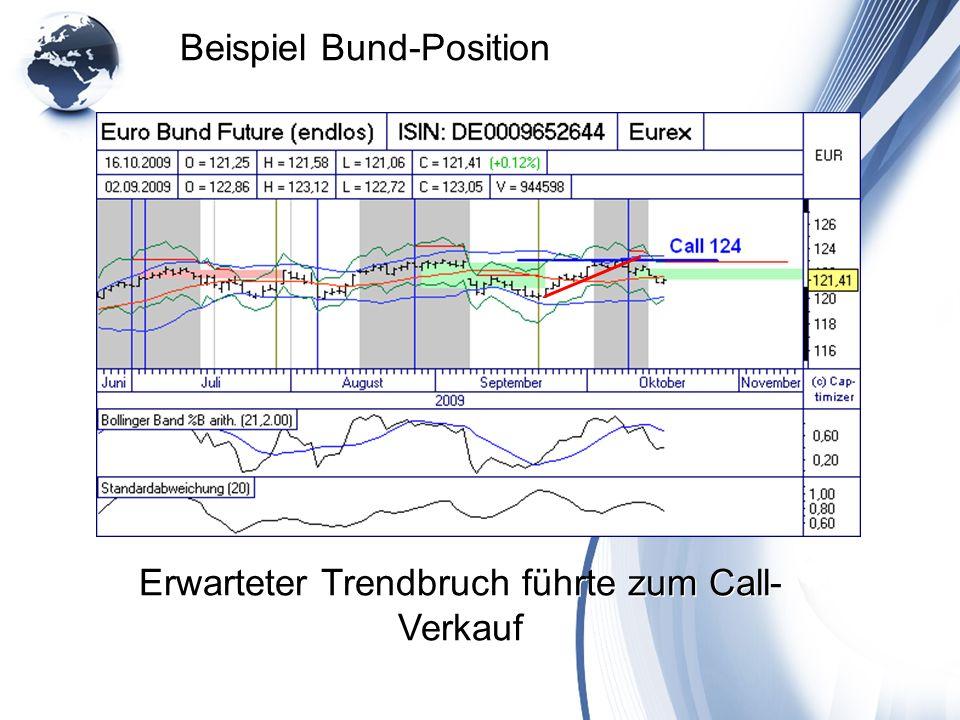 Beispiel Bund-Position Erwarteter Trendbruch führte zum Call- Verkauf