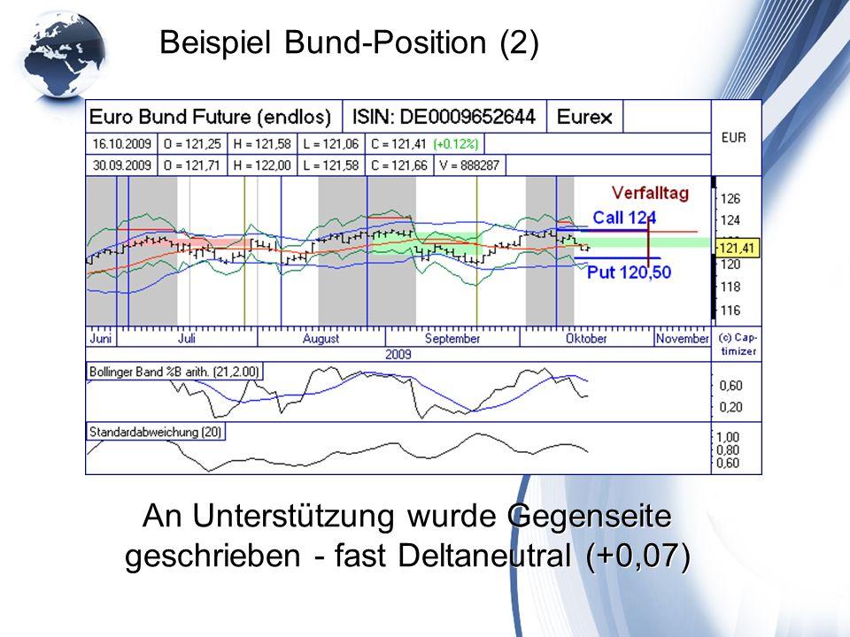 Beispiel Bund-Position (2) An Unterstützung wurde Gegenseite geschrieben - fast Deltaneutral (+0,07)