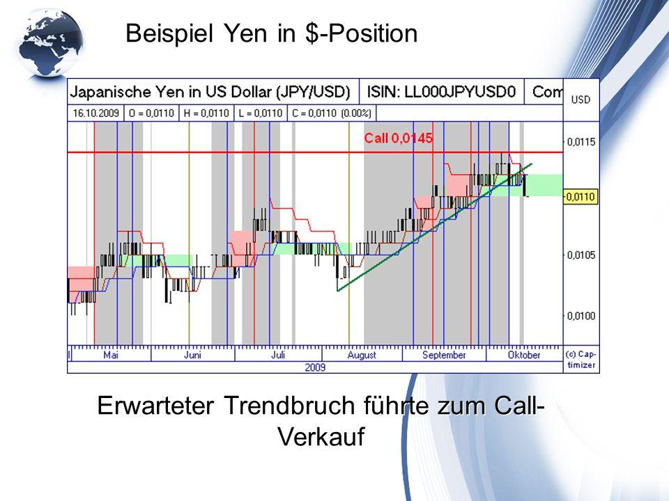 Beispiel Yen in $-Position Erwarteter Trendbruch führte zum Call- Verkauf