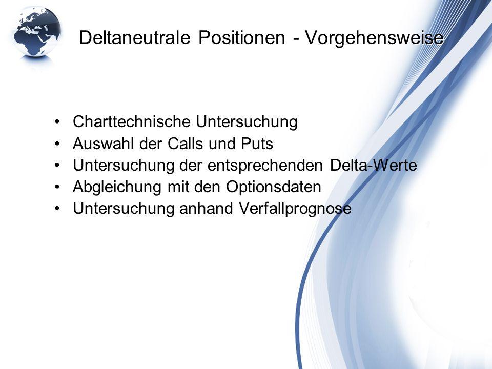Deltaneutrale Positionen - Vorgehensweise Charttechnische Untersuchung Auswahl der Calls und Puts Untersuchung der entsprechenden Delta-Werte Abgleich