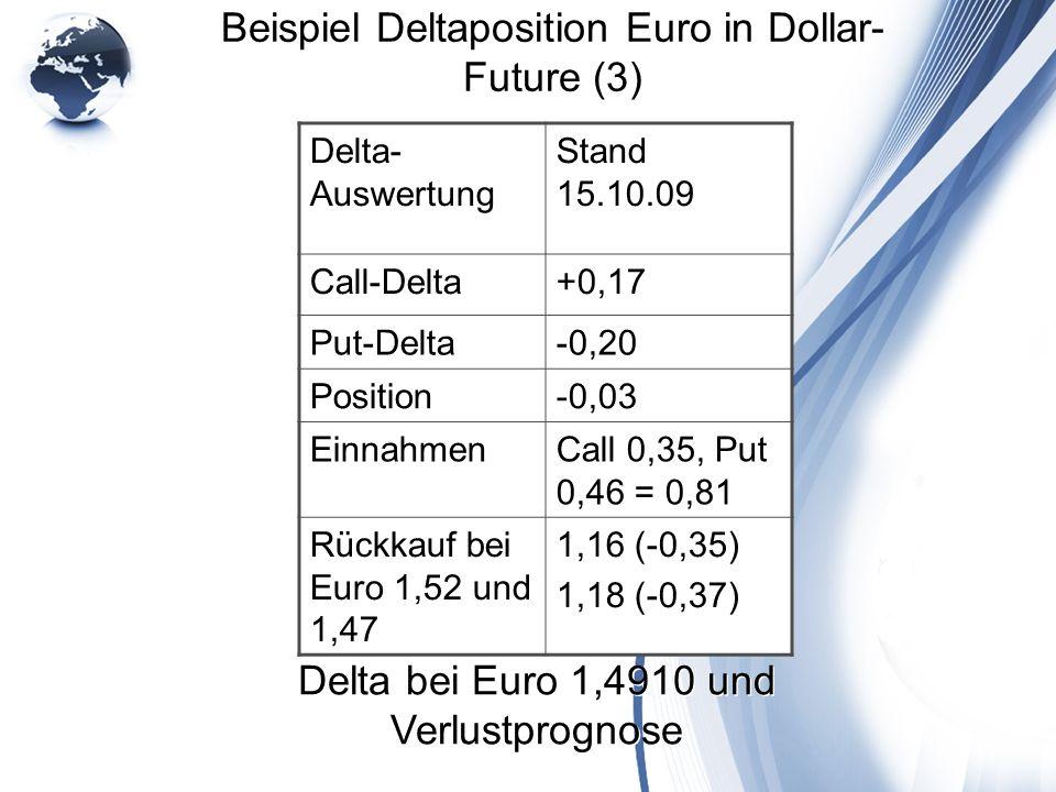 Delta- Auswertung Stand 15.10.09 Call-Delta+0,17 Put-Delta-0,20 Position-0,03 EinnahmenCall 0,35, Put 0,46 = 0,81 Rückkauf bei Euro 1,52 und 1,47 1,16