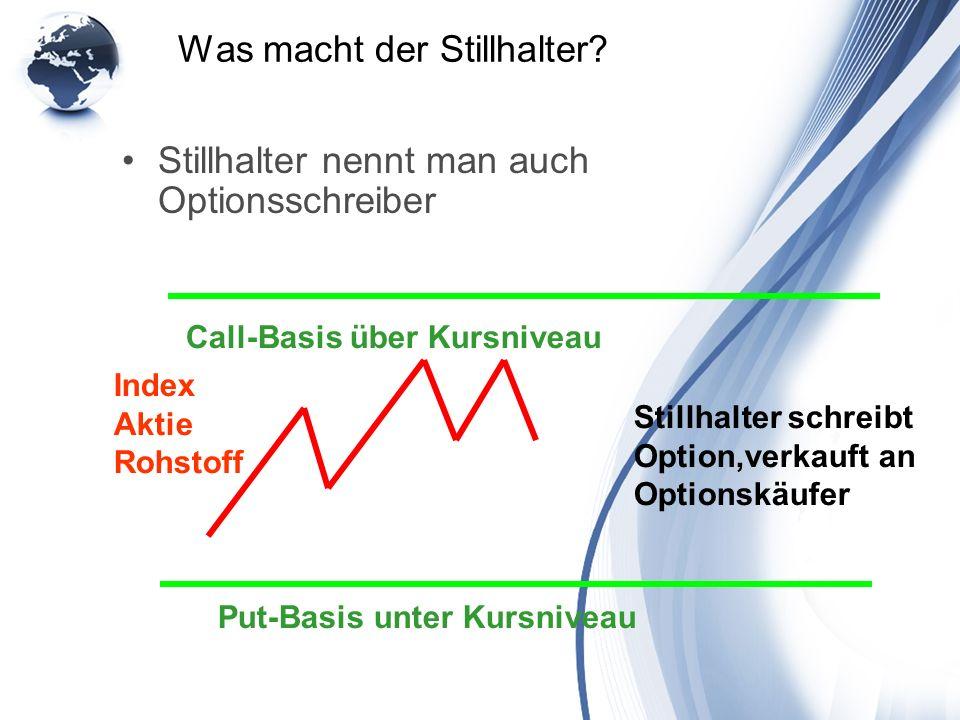 Was macht der Stillhalter? Stillhalter nennt man auch Optionsschreiber Index Aktie Rohstoff Put-Basis unter Kursniveau Stillhalter schreibt Option,ver