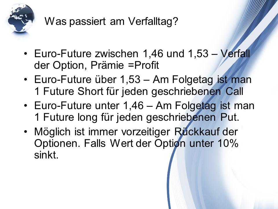 Was passiert am Verfalltag? Euro-Future zwischen 1,46 und 1,53 – Verfall der Option, Prämie =Profit Euro-Future über 1,53 – Am Folgetag ist man 1 Futu