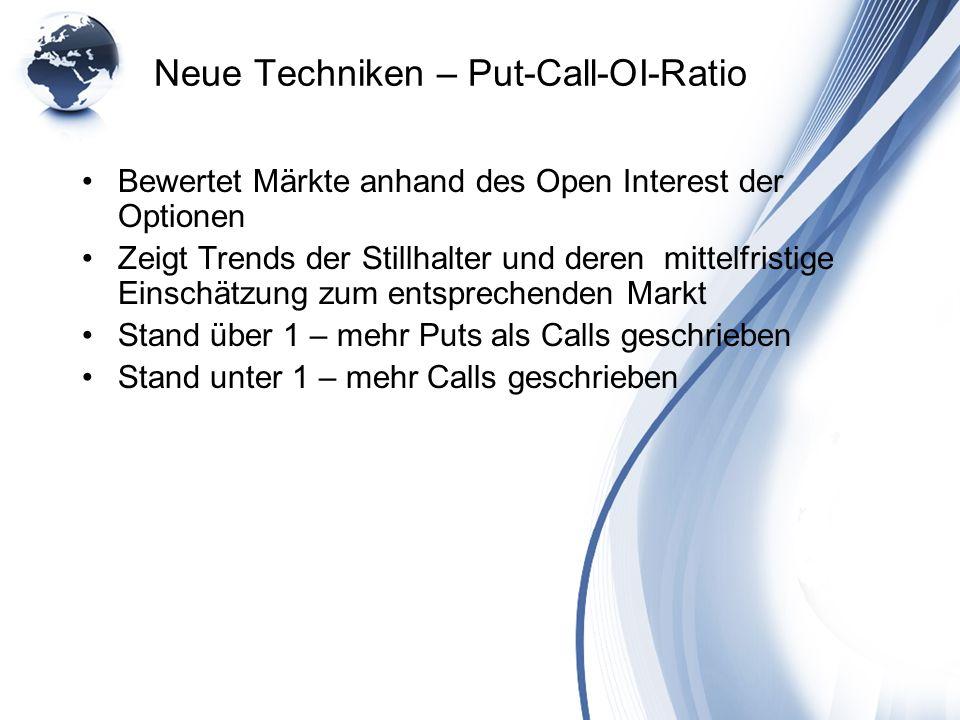 Neue Techniken – Put-Call-OI-Ratio Bewertet Märkte anhand des Open Interest der Optionen Zeigt Trends der Stillhalter und deren mittelfristige Einschä