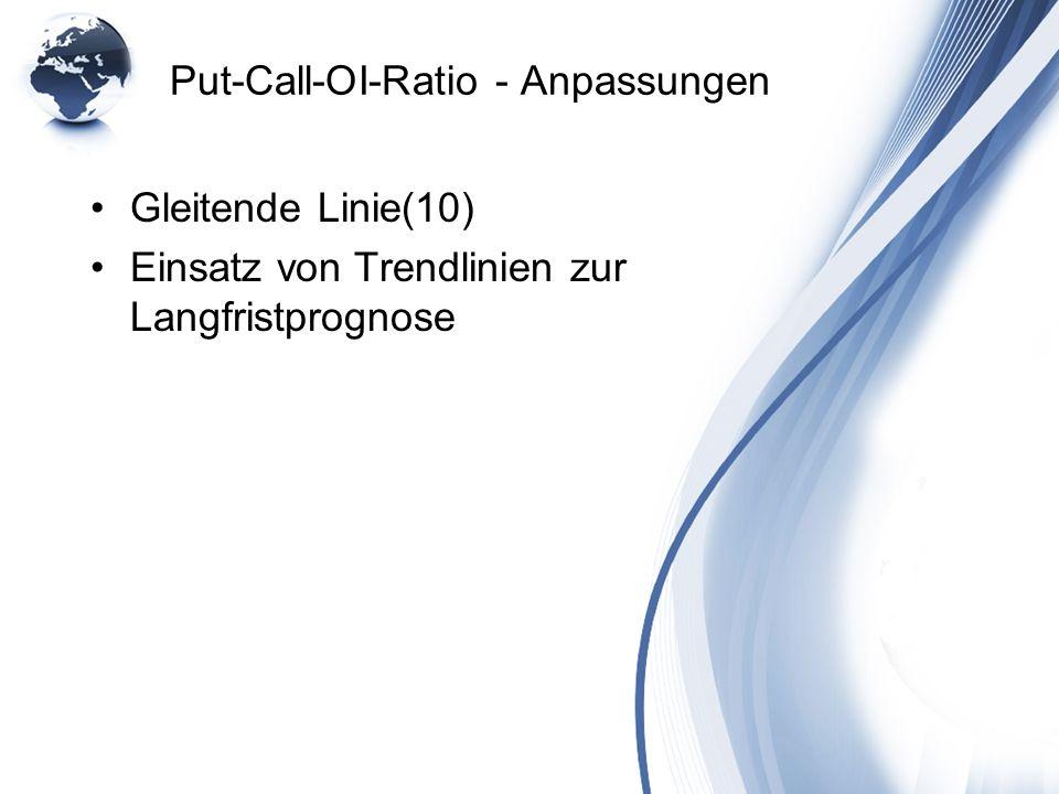 Put-Call-OI-Ratio - Anpassungen Gleitende Linie(10) Einsatz von Trendlinien zur Langfristprognose