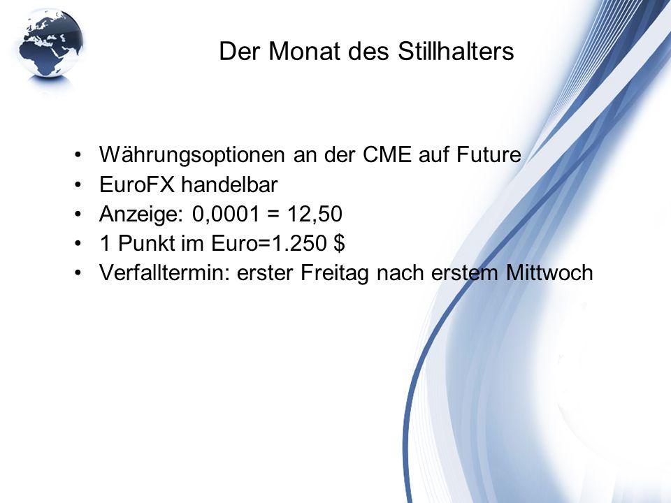 Der Monat des Stillhalters Währungsoptionen an der CME auf Future EuroFX handelbar Anzeige: 0,0001 = 12,50 1 Punkt im Euro=1.250 $ Verfalltermin: erst