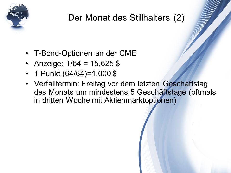 Der Monat des Stillhalters (2) T-Bond-Optionen an der CME Anzeige: 1/64 = 15,625 $ 1 Punkt (64/64)=1.000 $ Verfalltermin: Freitag vor dem letzten Gesc