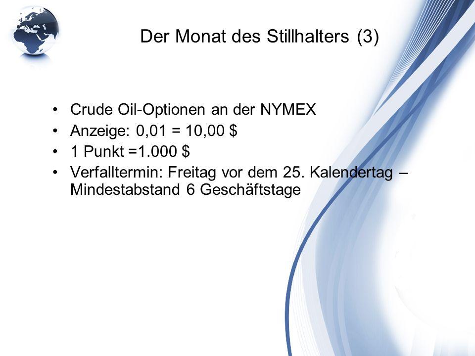 Der Monat des Stillhalters (3) Crude Oil-Optionen an der NYMEX Anzeige: 0,01 = 10,00 $ 1 Punkt =1.000 $ Verfalltermin: Freitag vor dem 25. Kalendertag