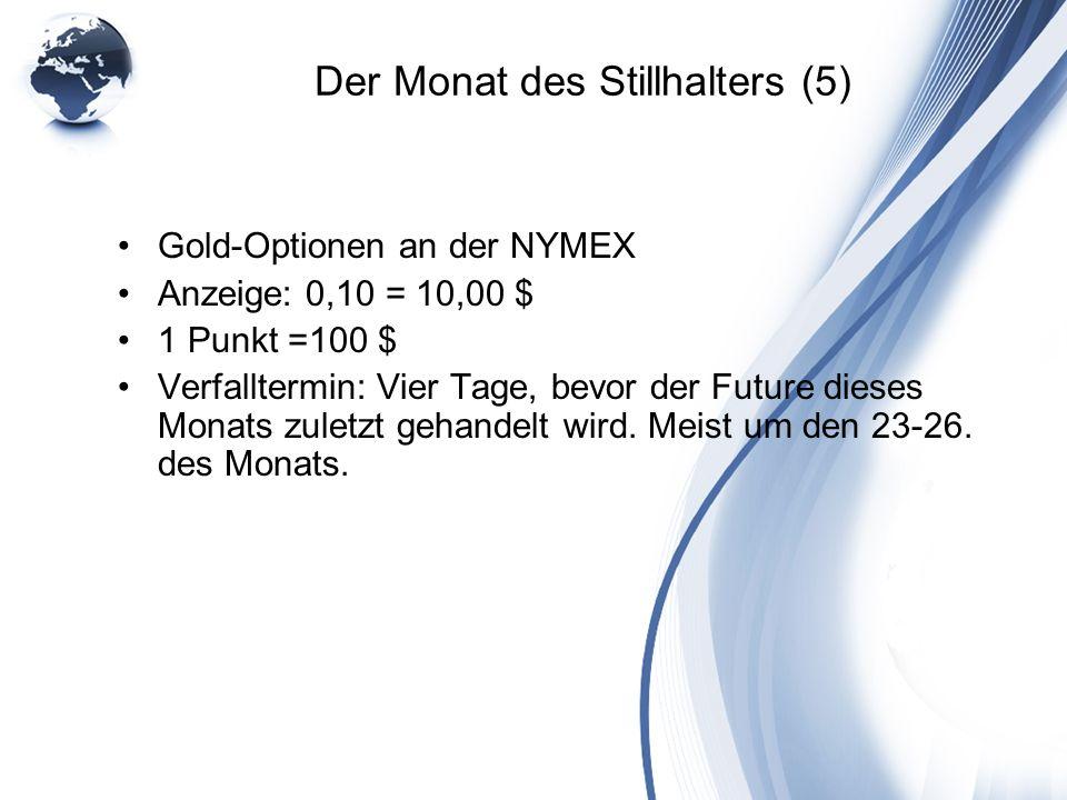Der Monat des Stillhalters (5) Gold-Optionen an der NYMEX Anzeige: 0,10 = 10,00 $ 1 Punkt =100 $ Verfalltermin: Vier Tage, bevor der Future dieses Mon