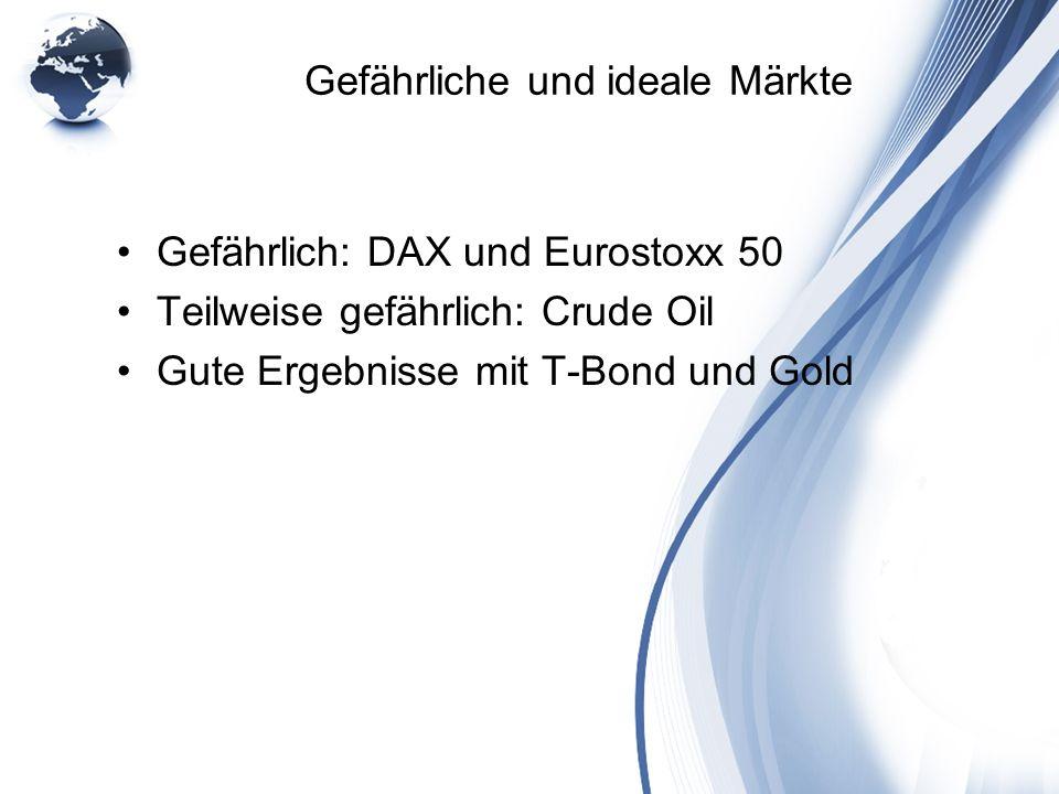 Gefährliche und ideale Märkte Gefährlich: DAX und Eurostoxx 50 Teilweise gefährlich: Crude Oil Gute Ergebnisse mit T-Bond und Gold