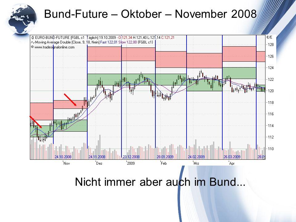Bund-Future – Oktober – November 2008 Nicht immer aber auch im Bund...