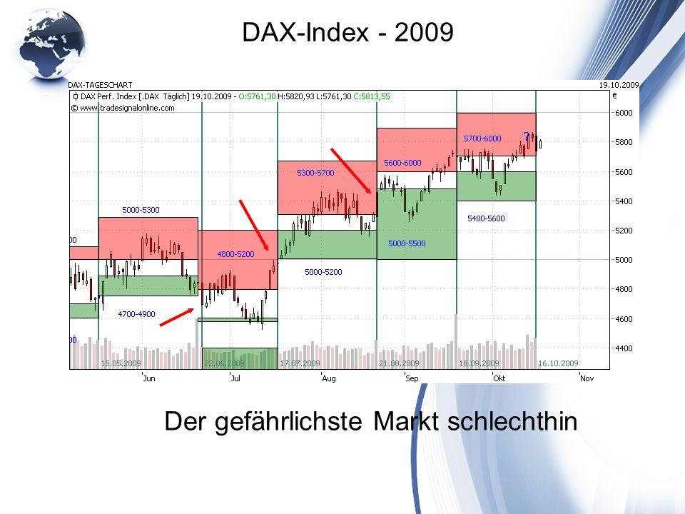 DAX-Index - 2009 Der gefährlichste Markt schlechthin