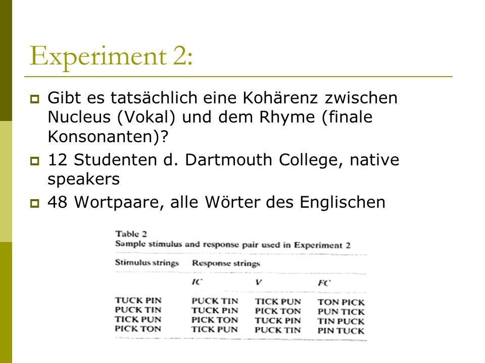 Experiment 2: Gibt es tatsächlich eine Kohärenz zwischen Nucleus (Vokal) und dem Rhyme (finale Konsonanten)? 12 Studenten d. Dartmouth College, native