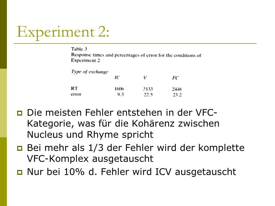 Experiment 2: Die meisten Fehler entstehen in der VFC- Kategorie, was für die Kohärenz zwischen Nucleus und Rhyme spricht Bei mehr als 1/3 der Fehler