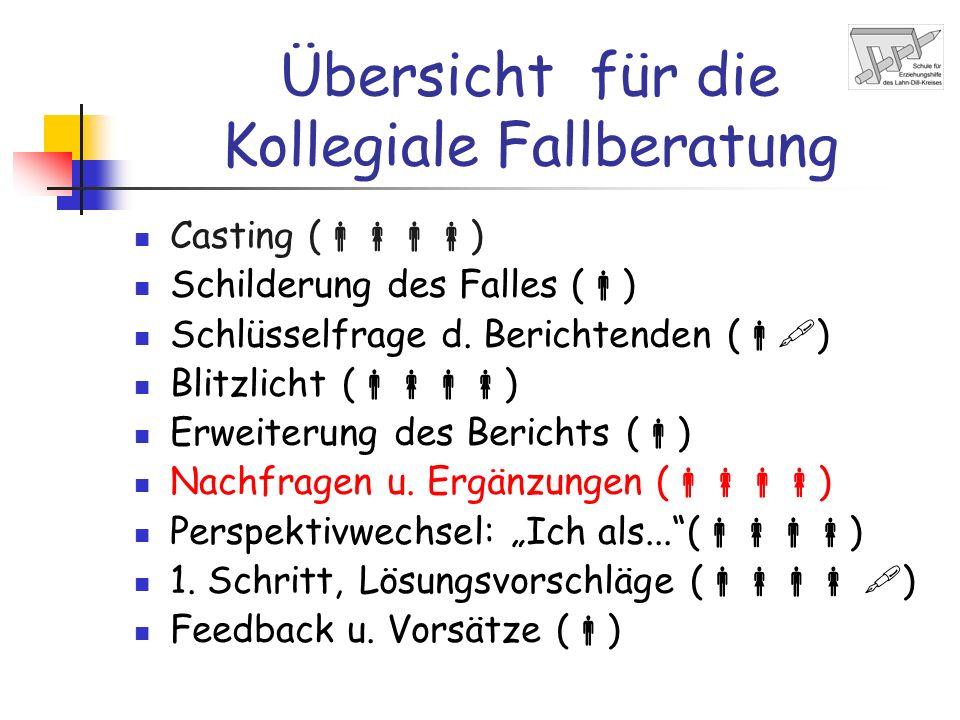 Übersicht für die Kollegiale Fallberatung Casting ( ) Schilderung des Falles ( ) Schlüsselfrage d.
