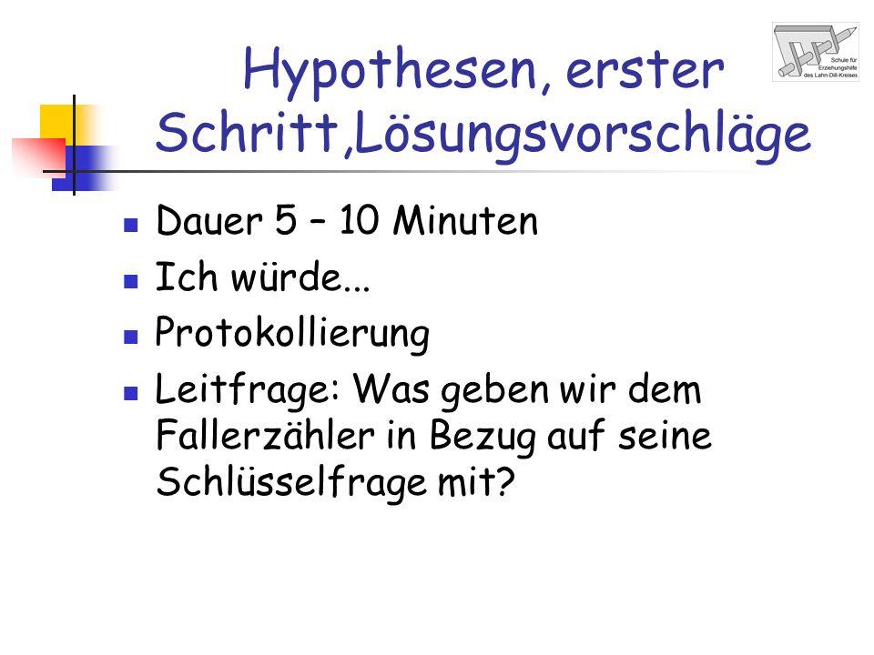 Hypothesen, erster Schritt,Lösungsvorschläge Dauer 5 – 10 Minuten Ich würde...