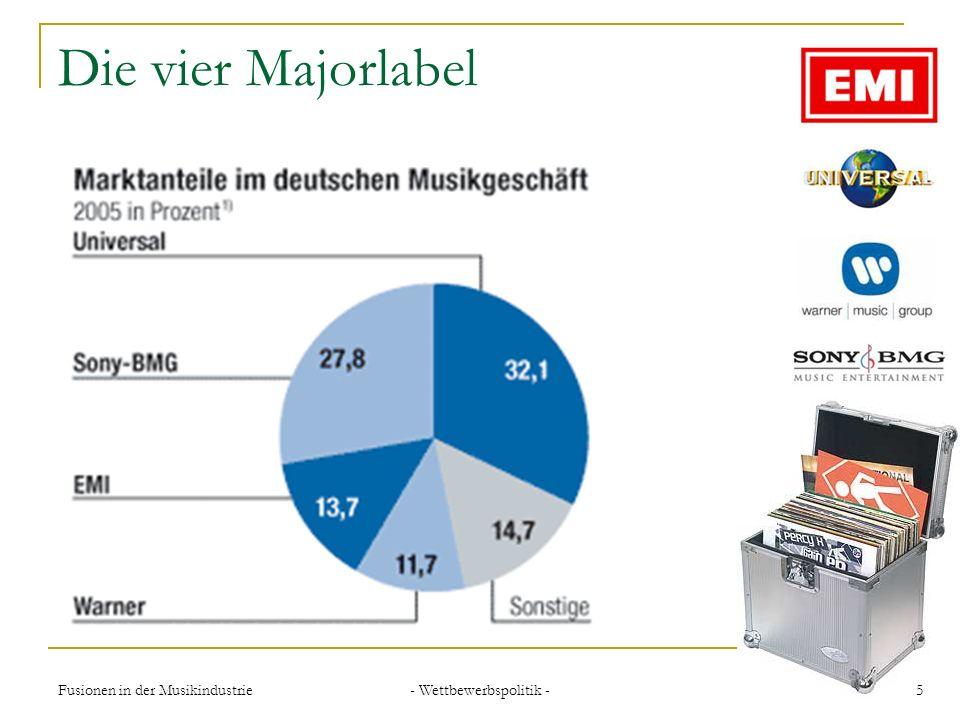 - Wettbewerbspolitik - 6Fusionen in der Musikindustrie Universal Music Größte weltweite Schallplattenfirma Unternehmen der UMG (Universal Music Group) 25,6% weltweiter Marktanteil (2005) 32,1% Marktanteil in Deutschland Ca.4Mrd.
