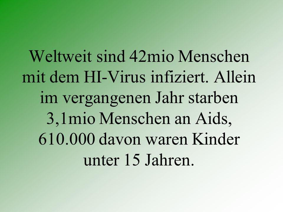 Weltweit sind 42mio Menschen mit dem HI-Virus infiziert. Allein im vergangenen Jahr starben 3,1mio Menschen an Aids, 610.000 davon waren Kinder unter