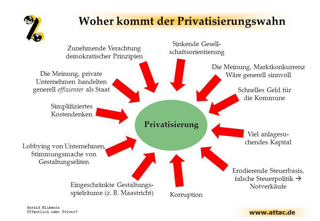 www.attac.de Harald Klimenta Öffentlich oder Privat? Woher kommt der Privatisierungswahn Die Meinung, private Unternehmen handelten generell effizient