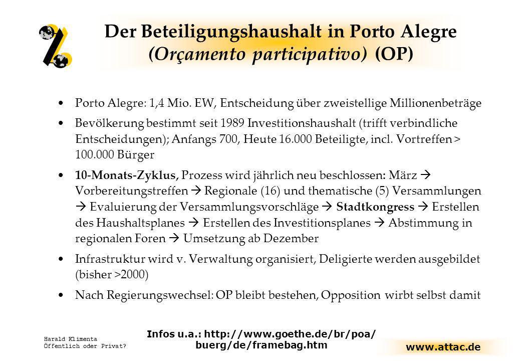 www.attac.de Harald Klimenta Öffentlich oder Privat? Der Beteiligungshaushalt in Porto Alegre (Orçamento participativo) (OP) Porto Alegre: 1,4 Mio. EW