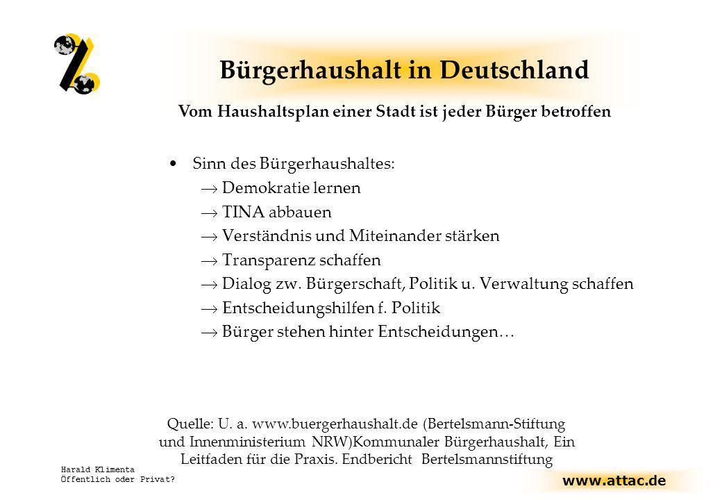 www.attac.de Harald Klimenta Öffentlich oder Privat? Bürgerhaushalt in Deutschland Sinn des Bürgerhaushaltes: Demokratie lernen TINA abbauen Verständn
