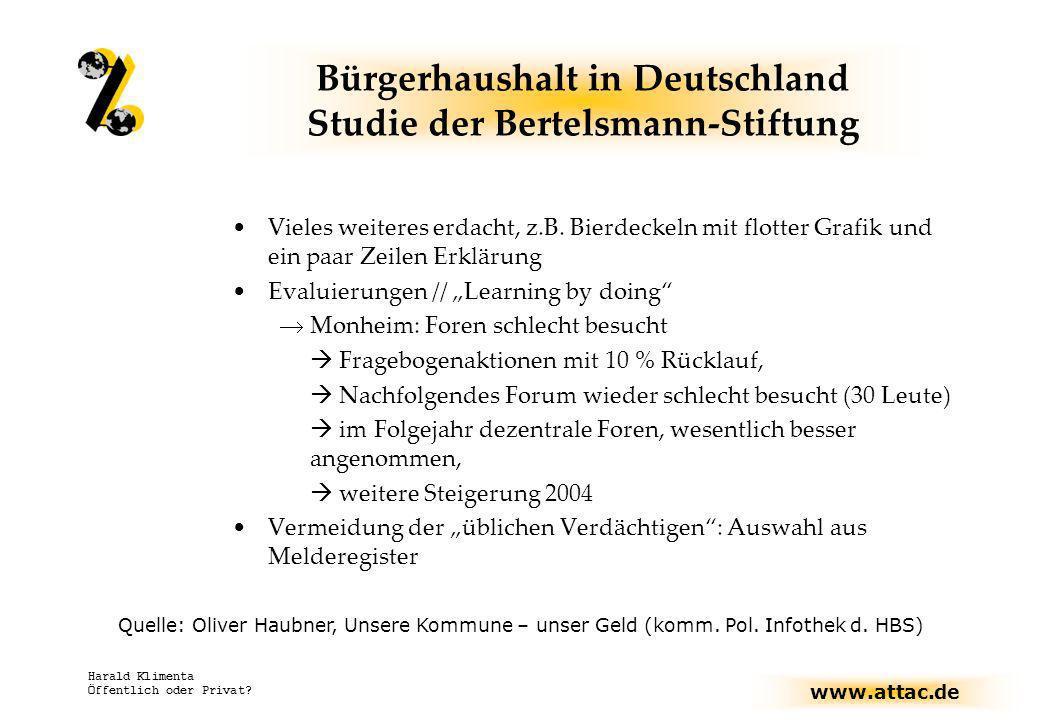 www.attac.de Harald Klimenta Öffentlich oder Privat? Bürgerhaushalt in Deutschland Studie der Bertelsmann-Stiftung Vieles weiteres erdacht, z.B. Bierd
