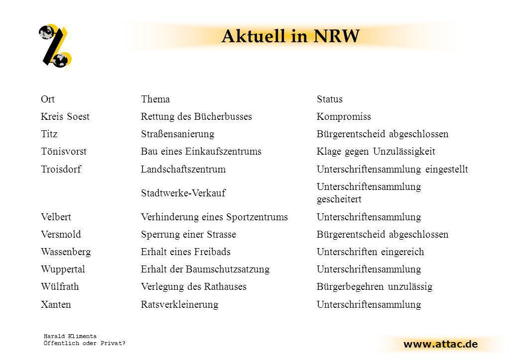 www.attac.de Harald Klimenta Öffentlich oder Privat? OrtThemaStatus Kreis SoestRettung des BücherbussesKompromiss TitzStraßensanierungBürgerentscheid