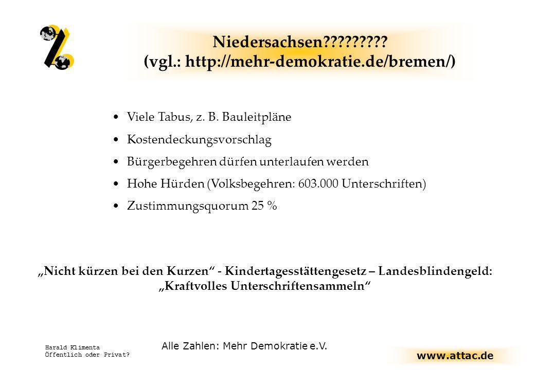 www.attac.de Harald Klimenta Öffentlich oder Privat? Niedersachsen????????? (vgl.: http://mehr-demokratie.de/bremen/) Alle Zahlen: Mehr Demokratie e.V
