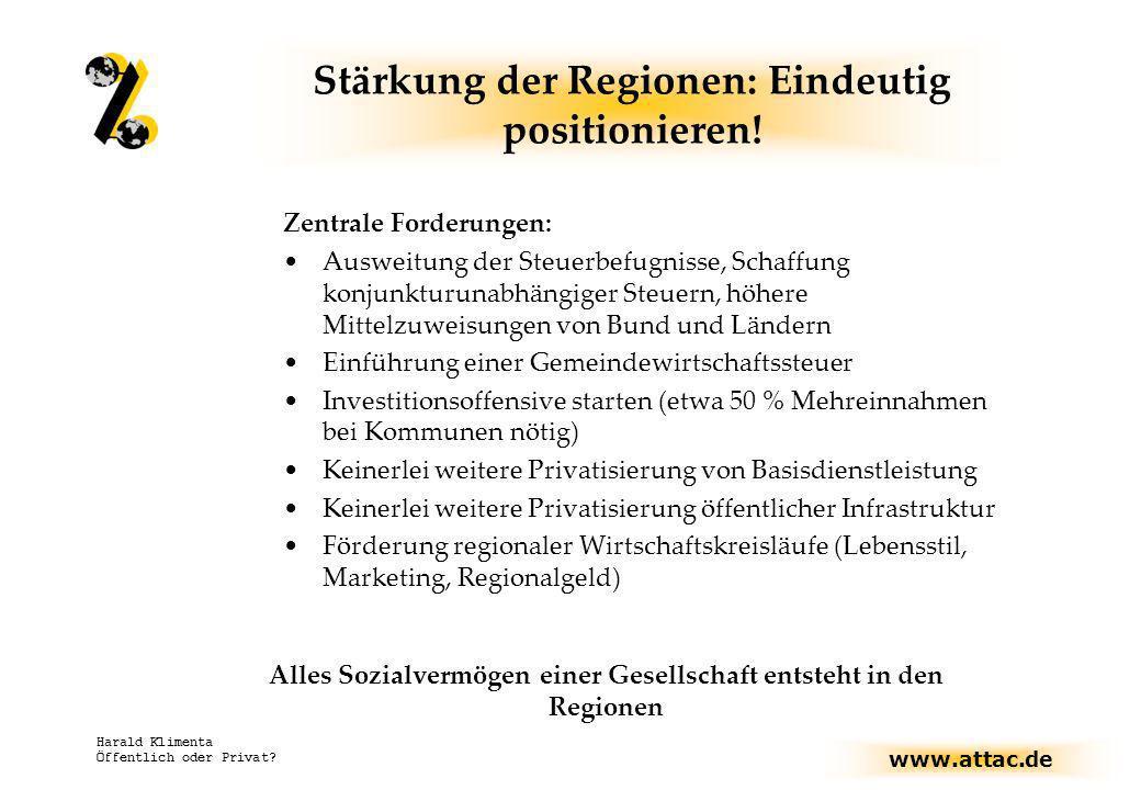 www.attac.de Harald Klimenta Öffentlich oder Privat? Stärkung der Regionen: Eindeutig positionieren! Zentrale Forderungen: Ausweitung der Steuerbefugn