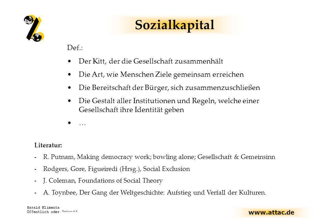 www.attac.de Harald Klimenta Öffentlich oder Privat? Sozialkapital Def.: Der Kitt, der die Gesellschaft zusammenhält Die Art, wie Menschen Ziele gemei