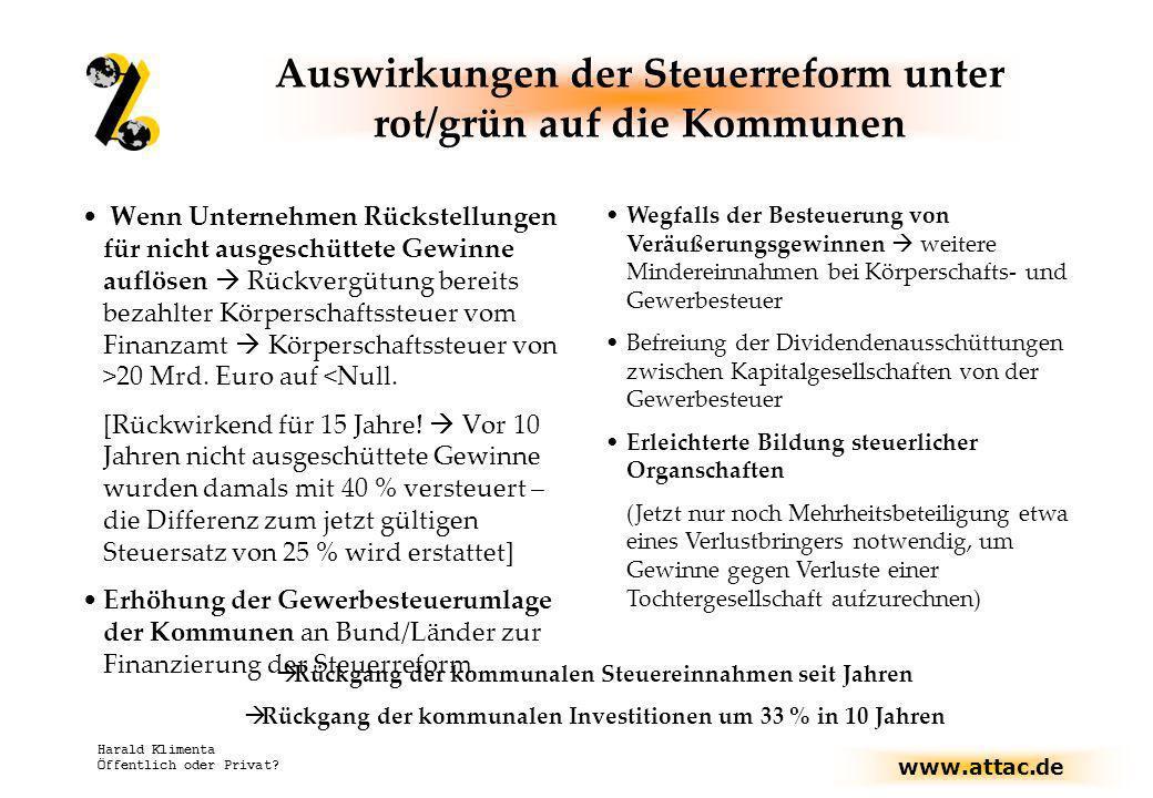 www.attac.de Harald Klimenta Öffentlich oder Privat? Wenn Unternehmen Rückstellungen für nicht ausgeschüttete Gewinne auflösen Rückvergütung bereits b