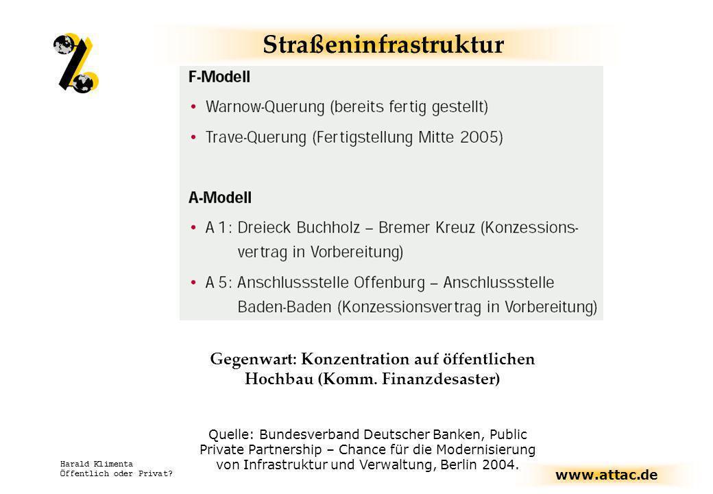 www.attac.de Harald Klimenta Öffentlich oder Privat? Straßeninfrastruktur Quelle: Bundesverband Deutscher Banken, Public Private Partnership – Chance