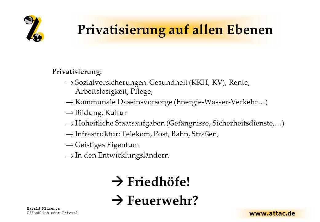 www.attac.de Harald Klimenta Öffentlich oder Privat? Privatisierung auf allen Ebenen Privatisierung: Sozialversicherungen: Gesundheit (KKH, KV), Rente