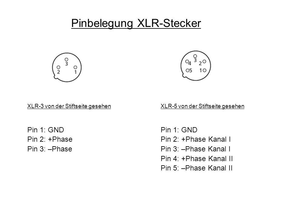 Pinbelegung XLR-Stecker XLR-3 von der Stiftseite gesehen Pin 1: GND Pin 2: +Phase Pin 3: –Phase XLR-5 von der Stiftseite gesehen Pin 1: GND Pin 2: +Ph