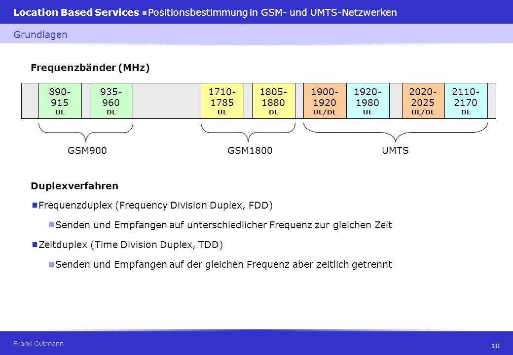 Frank Gutmann Location Based Services Positionsbestimmung in GSM- und UMTS-Netzwerken 10 Frequenzbänder (MHz) Grundlagen Duplexverfahren 890- 915 UL 9
