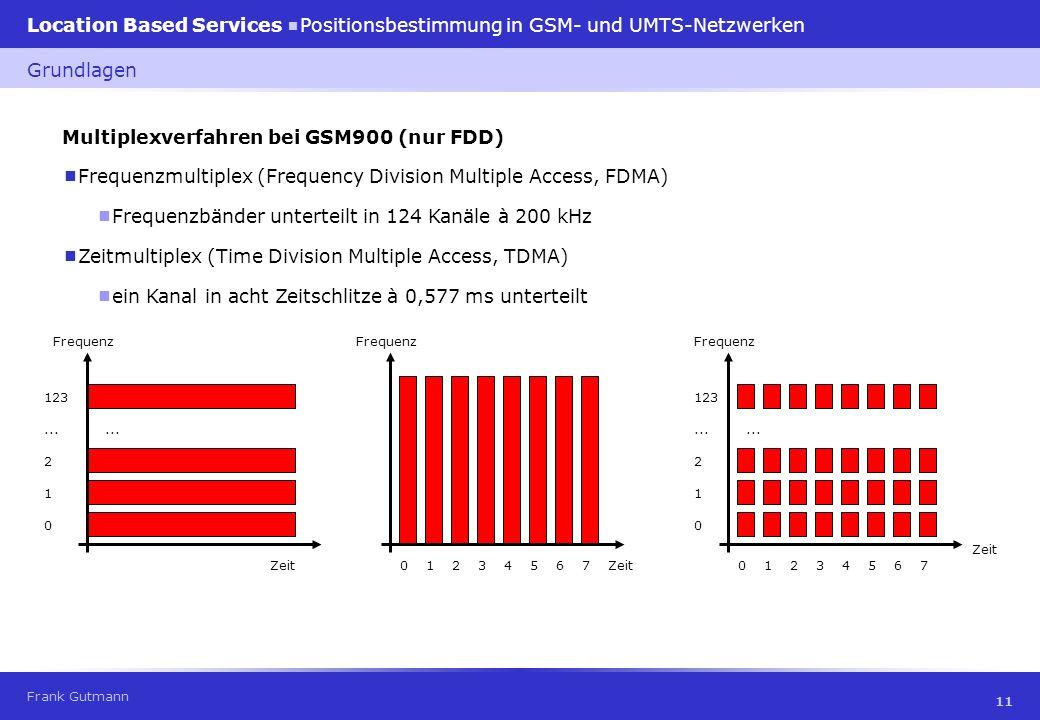 Frank Gutmann Location Based Services Positionsbestimmung in GSM- und UMTS-Netzwerken 11 Multiplexverfahren bei GSM900 (nur FDD) Grundlagen Zeitmultip