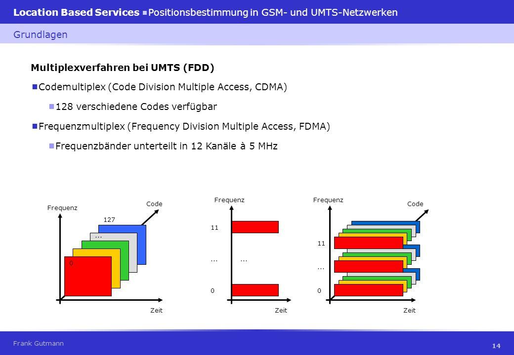 Frank Gutmann Location Based Services Positionsbestimmung in GSM- und UMTS-Netzwerken 14 Multiplexverfahren bei UMTS (FDD) Grundlagen Codemultiplex (C