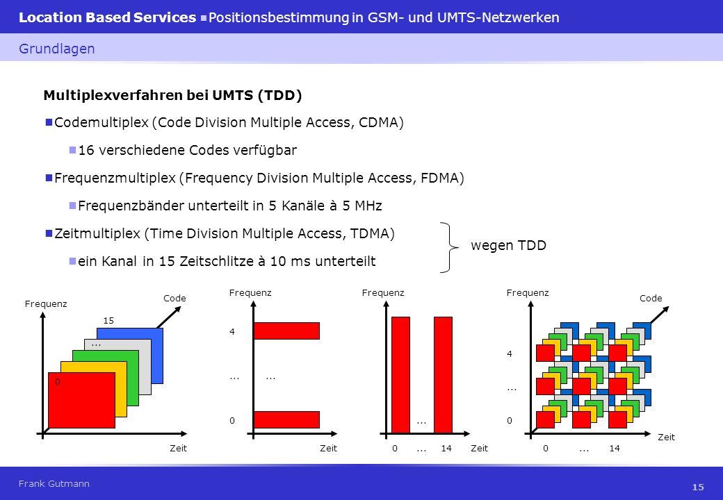 Frank Gutmann Location Based Services Positionsbestimmung in GSM- und UMTS-Netzwerken 15 Multiplexverfahren bei UMTS (TDD) Grundlagen Codemultiplex (C