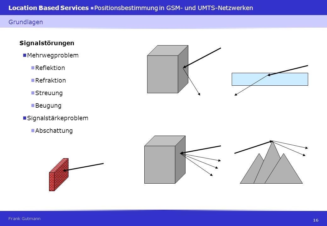 Frank Gutmann Location Based Services Positionsbestimmung in GSM- und UMTS-Netzwerken 16 Signalstörungen Mehrwegproblem Grundlagen Signalstärkeproblem