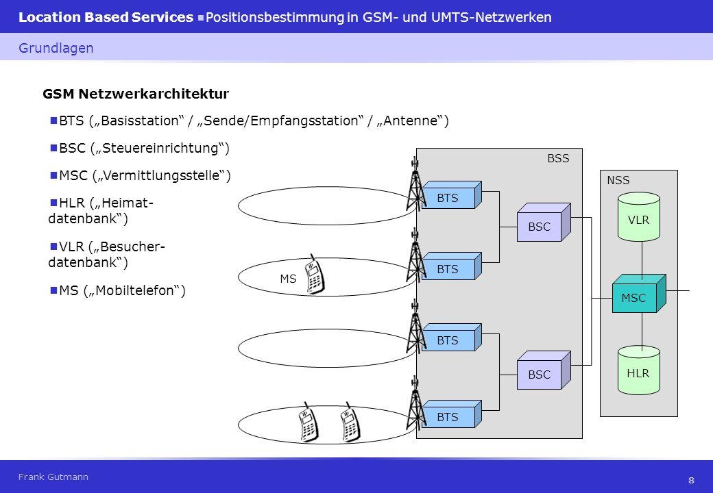 Frank Gutmann Location Based Services Positionsbestimmung in GSM- und UMTS-Netzwerken 9 UMTS Netzwerkarchitektur Grundlagen Node B (Basisstation / Sende/Empfangsstation / Antenne) RNC (Steuereinrichtung) UE (Mobiltelefon) VLR HLR MSC BSC RNC Node B BTS NSS BSS UE RNS
