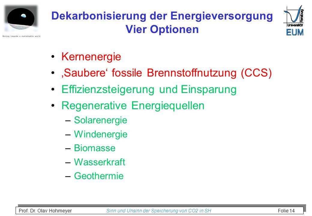 Prof. Dr. Olav Hohmeyer Sinn und Unsinn der Speicherung von CO2 in SH Folie 14 Dekarbonisierung der Energieversorgung Vier Optionen Kernenergie Sauber