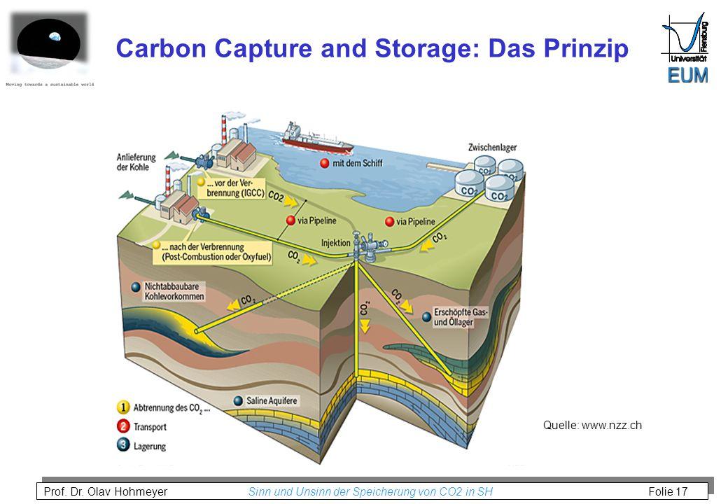 Prof. Dr. Olav Hohmeyer Sinn und Unsinn der Speicherung von CO2 in SH Folie 17 Quelle: www.nzz.ch Carbon Capture and Storage: Das Prinzip