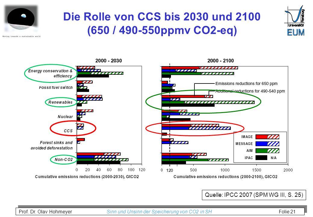 Prof. Dr. Olav Hohmeyer Sinn und Unsinn der Speicherung von CO2 in SH Folie 21 Die Rolle von CCS bis 2030 und 2100 (650 / 490-550ppmv CO2-eq) Quelle: