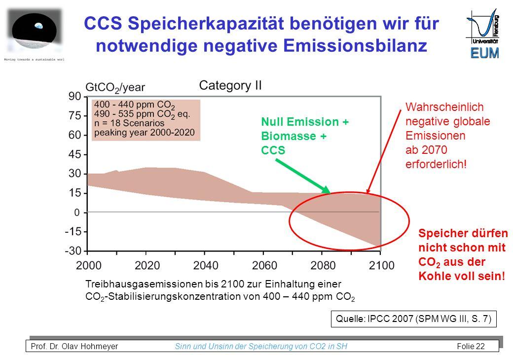 Prof. Dr. Olav Hohmeyer Sinn und Unsinn der Speicherung von CO2 in SH Folie 22 CCS Speicherkapazität benötigen wir für notwendige negative Emissionsbi