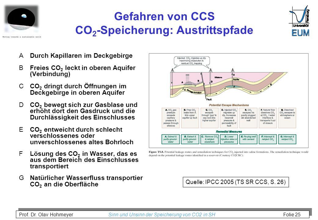 Prof. Dr. Olav Hohmeyer Sinn und Unsinn der Speicherung von CO2 in SH Folie 25 Gefahren von CCS CO 2 -Speicherung: Austrittspfade Quelle: IPCC 2005 (T
